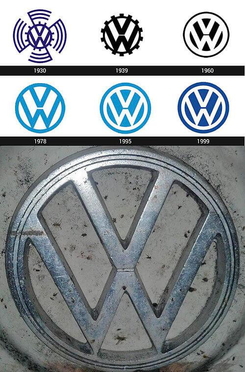 aplicaciones y evolución del diseño en logo de Volkswagen