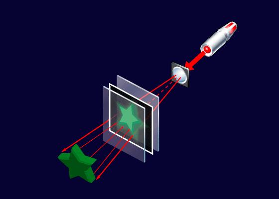 La innovación tecnológica del holograma.