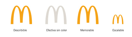 el logo ideal para tu pagina web