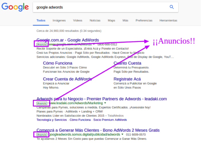 Ventajas de Adwords