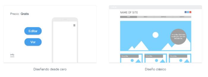 ventajas pagina web wix